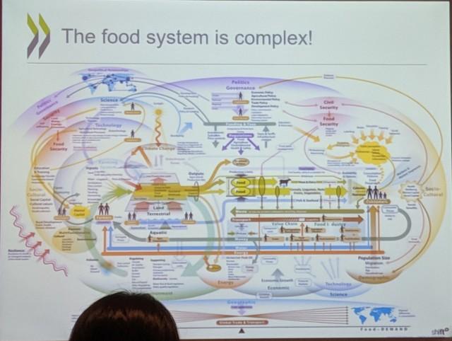 livsmedelssystem.jpg
